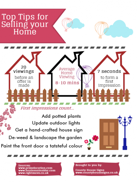 Top Tips for Selling Your Home Infographic