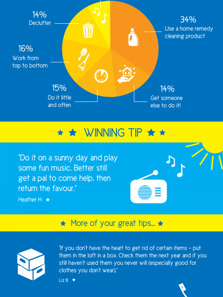 Top Tips for Spring Cleaning your Home Infographic