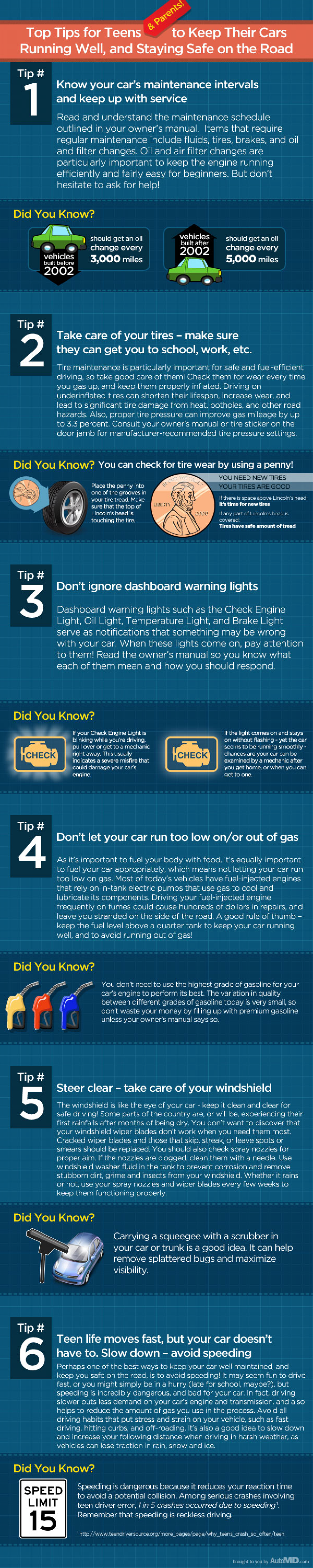 Top Tips for Teens (and Parents!) to Keep Their Cars Running Well Infographic