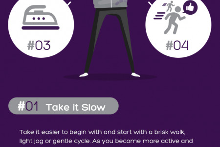 Top Tips on Active Exercising Infographic