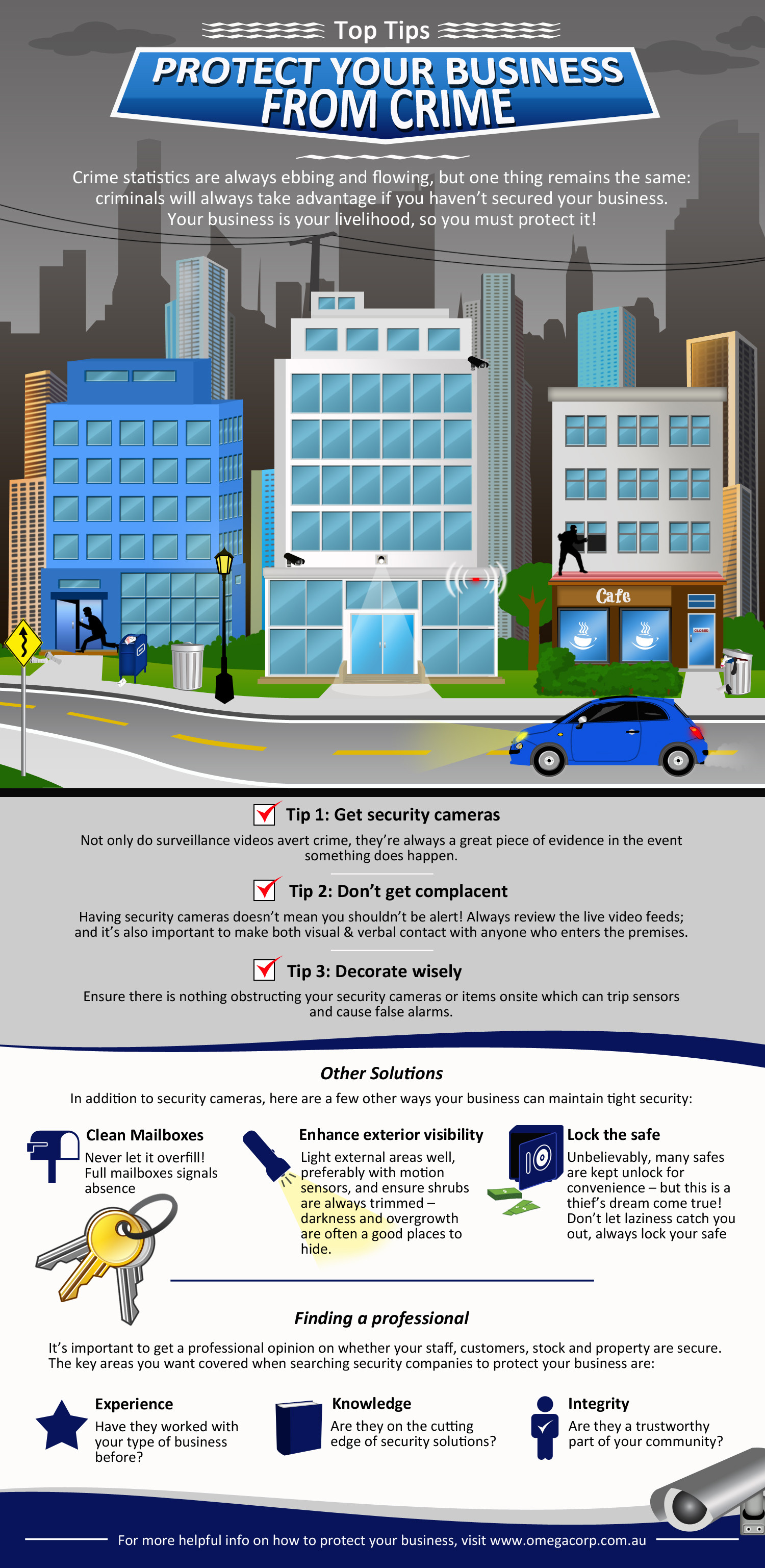 Top Tips to Protect Your Business From Crime Infographic