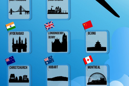 Top Travel Destinations of 2013 Infographic