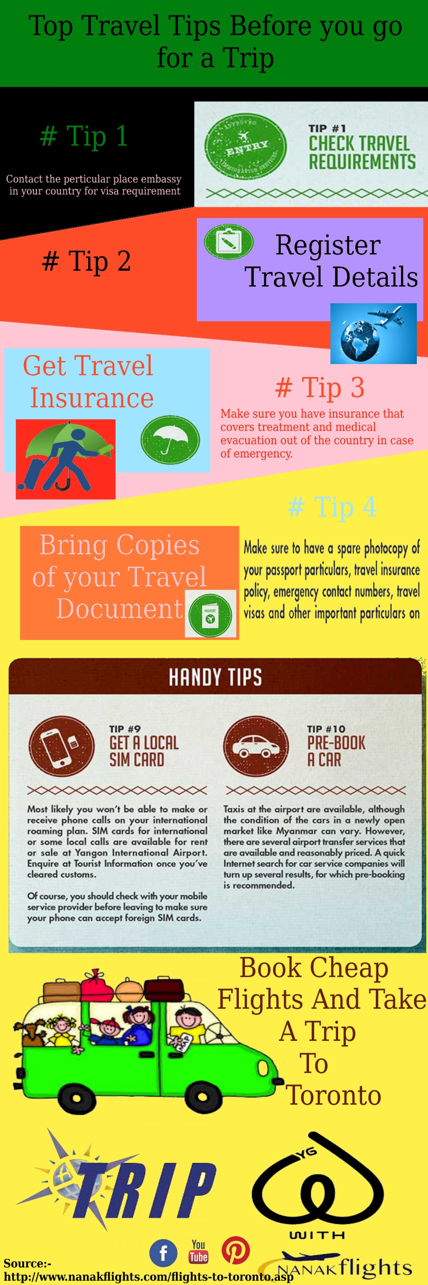 before travel tips