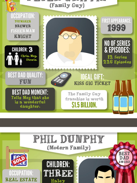 Top TV Dads Infographic