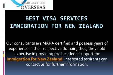 Top Visa Services Immigration for New Zealand Infographic