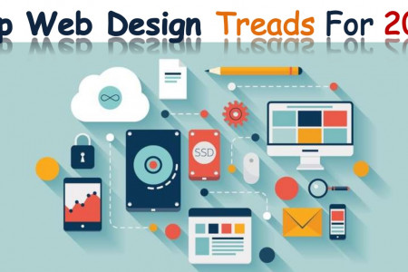 Top Web Design Trend for 2016 Infographic