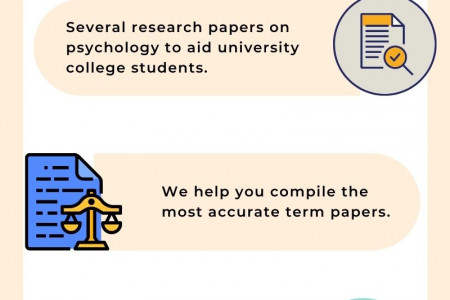 TOP-NOTCH ACADEMIC SERVICES OF RESEARCHOMATIC Infographic