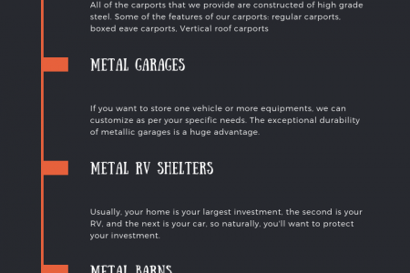 Top-Rated Prefabricated Metal Building Kits Infographic