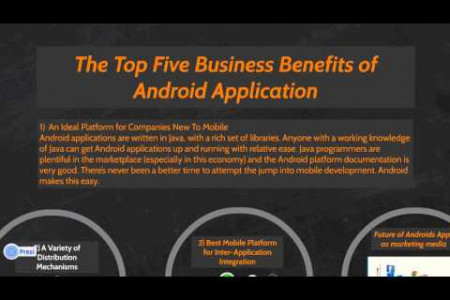 Tops 5 Business Benefits of Android Application Development Infographic