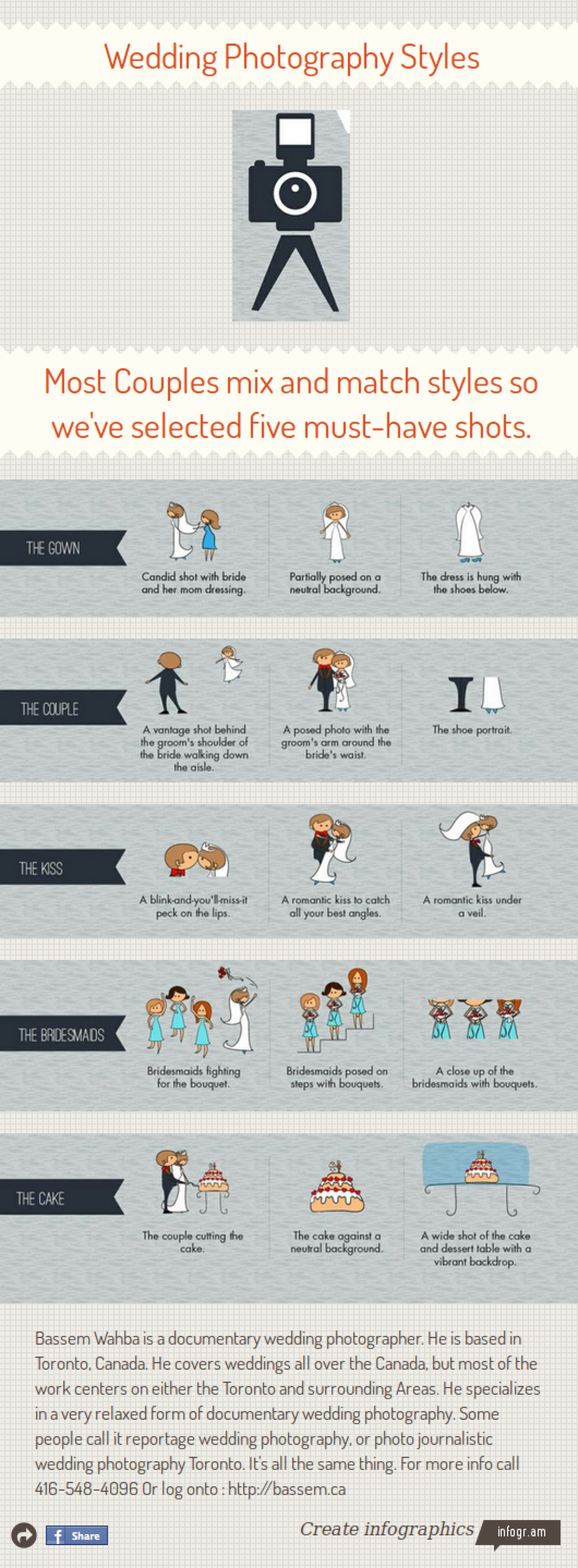 Wedding Photography Styles Infographic