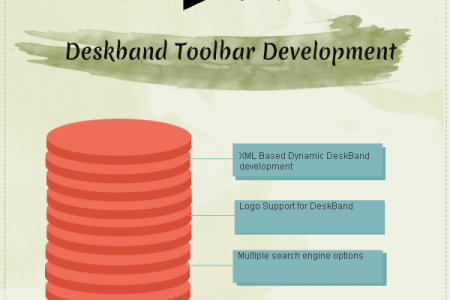 Total-Toolbar: Custom Toolbar Development Company Infographic
