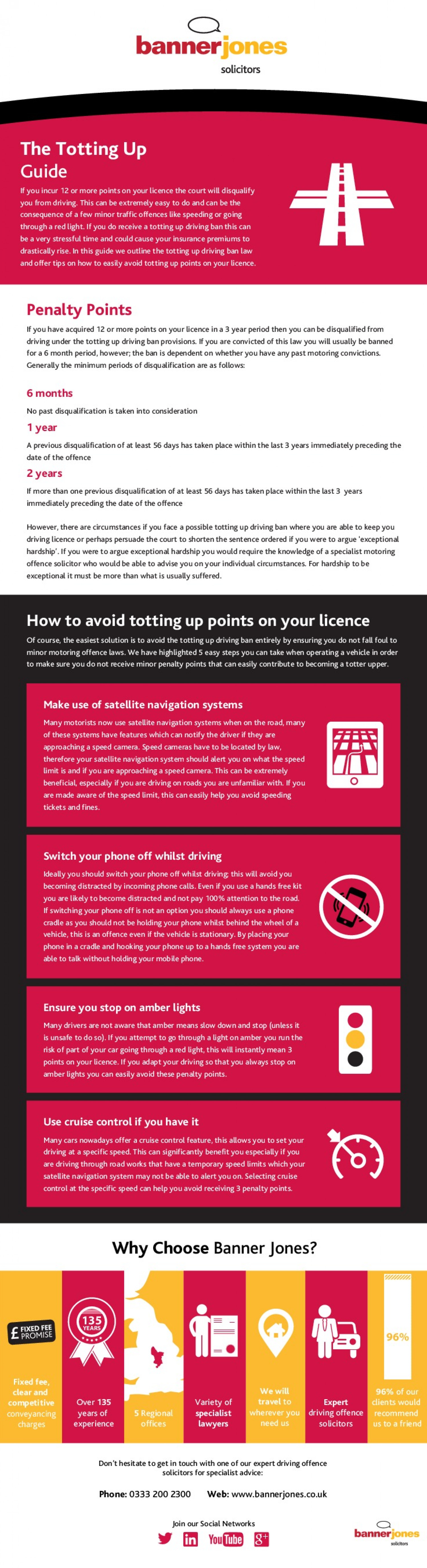 Totting Up Guide - Avoid a Driving Ban Infographic