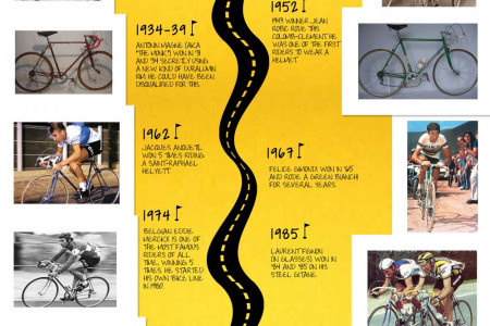 Tour De France 2014: 101 Years of Bike History Infographic