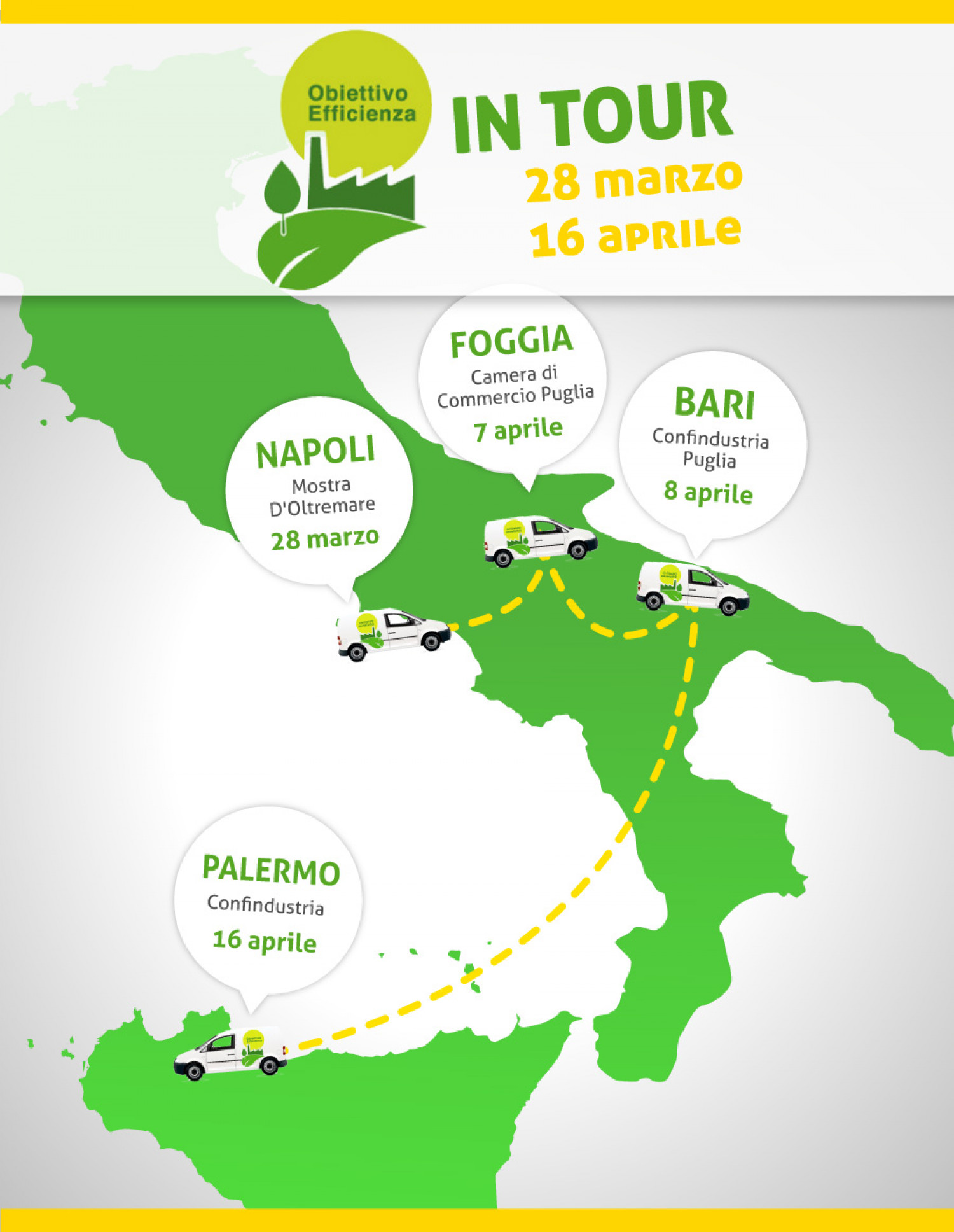 "Tour ""Obiettivo Efficienza"" Infographic"