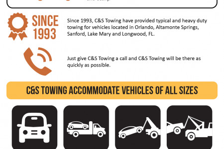 Towing Services – The Need of the Hour Infographic