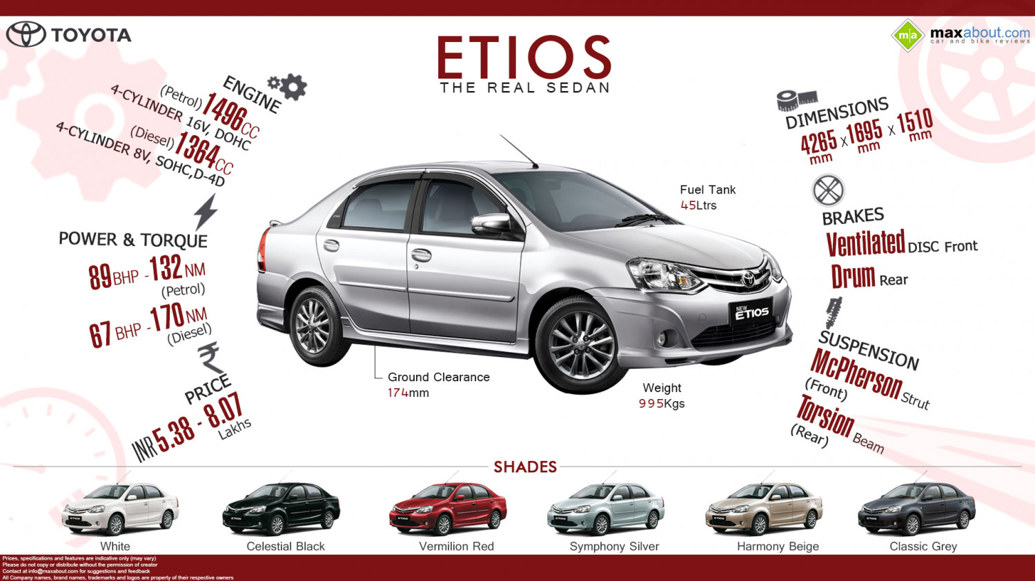 Toyota Etios - The Real Sedan Infographic