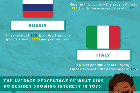 Toys shop Infographic