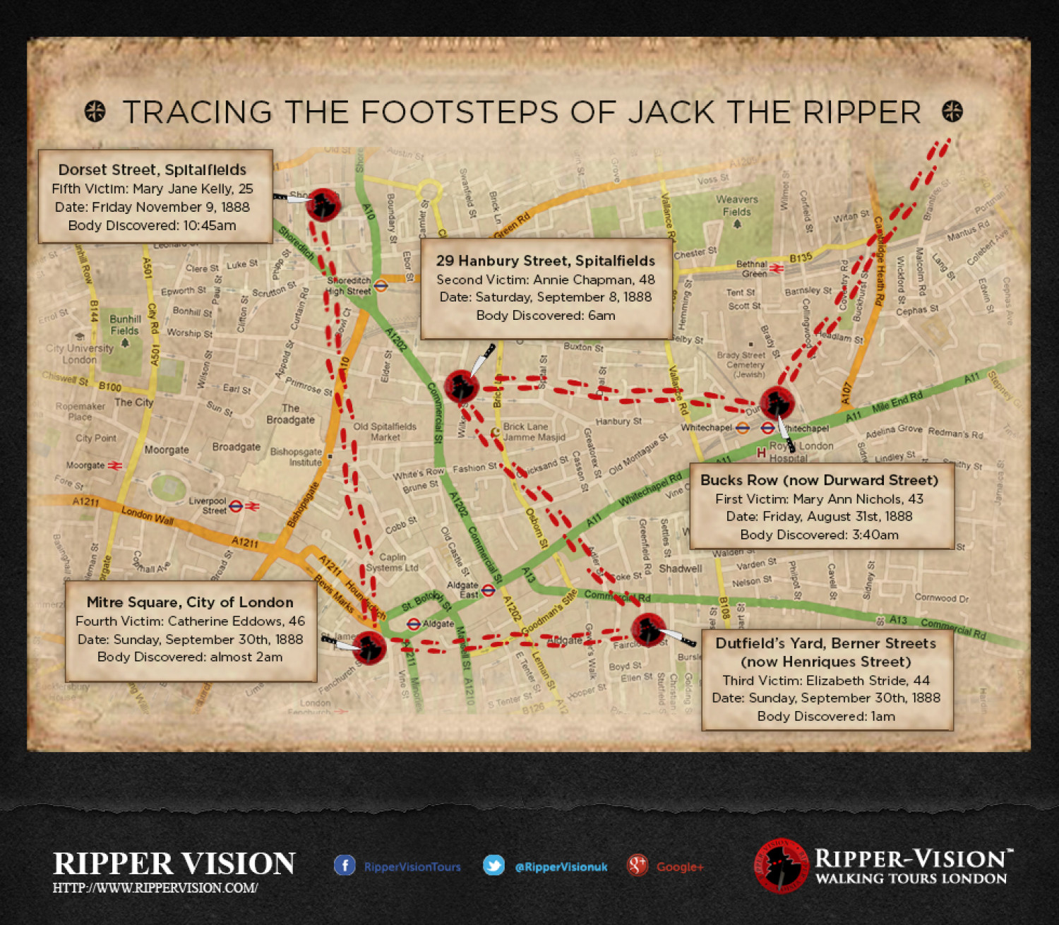 was jack the ripper a social The jack the ripper murders of 1888 attracted public attention to the appalling social conditions in the area and led to a call for change.