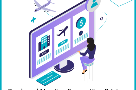 Track and Monitor Competitor Pricing in the Travel or Hospitality Industry Infographic
