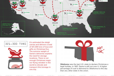Tracking Santa: Where Does St. Nick Keep the Gifts? Infographic