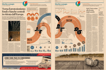 Trade and financial flows Infographic