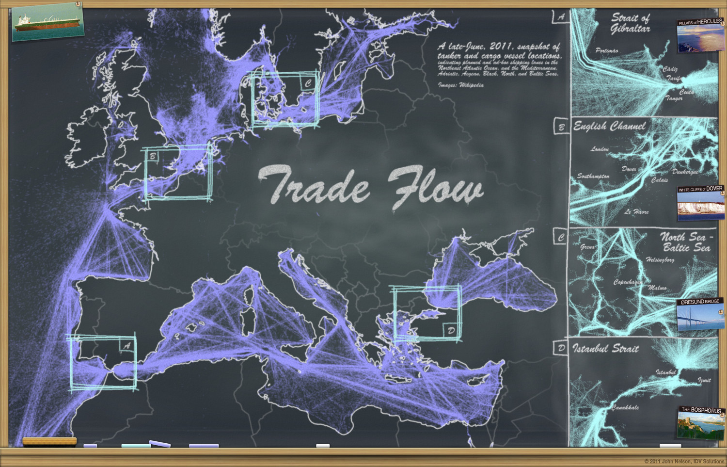 Trade Flow Infographic
