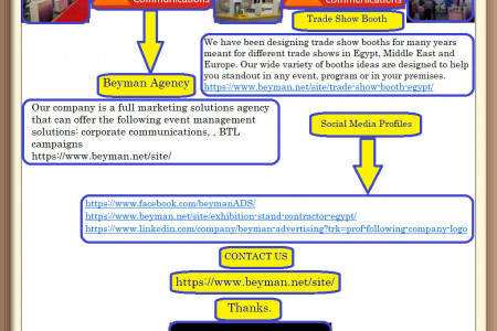 Trade Show Booth Designer Infographic