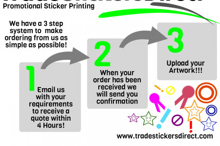 Trade Stickers Direct - Promotional Sticker Printing Infographic
