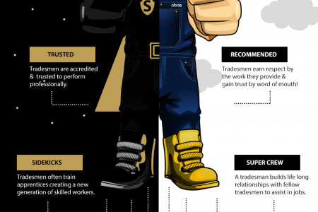 Tradesmen are superheroes infographic Infographic
