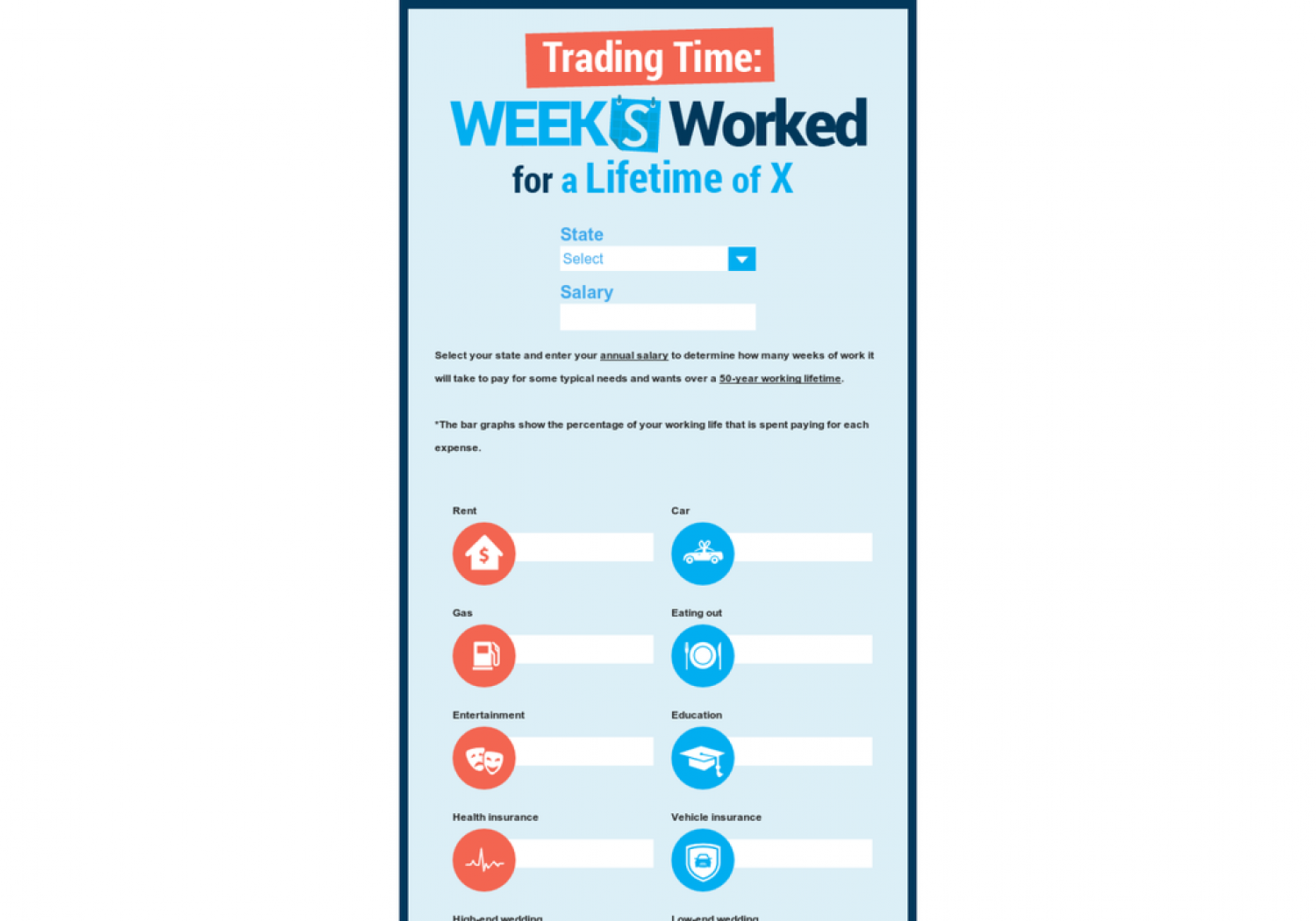 Trading Time Calculator Infographic