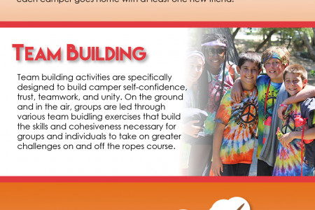 Traditional Camp Activities at Canyon Creek Summer Camp! Infographic