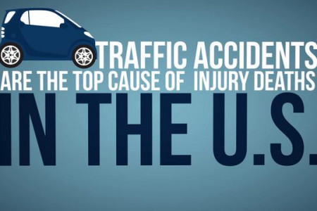 Traffic Accidents in the USA Infographic