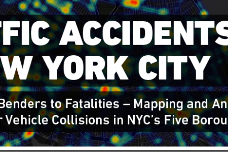 Traffic Acidents in New York City Infographic