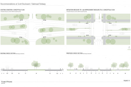 Traffic Calming Recommendations Infographic