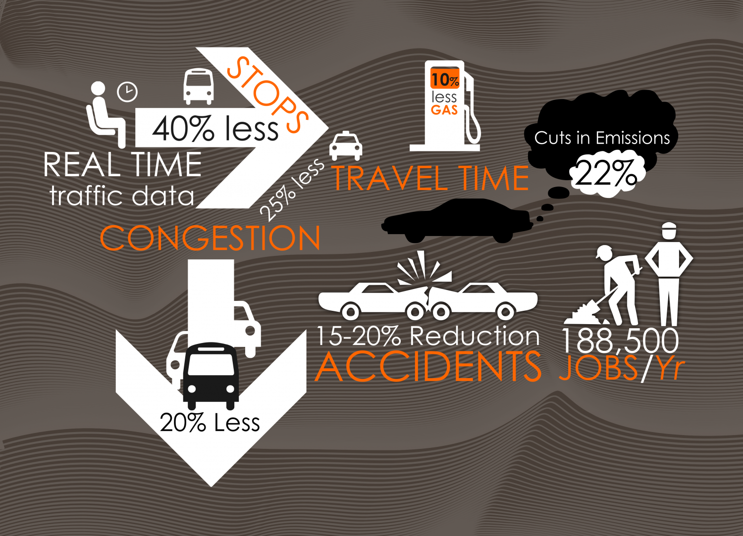Traffic Planning Infographic