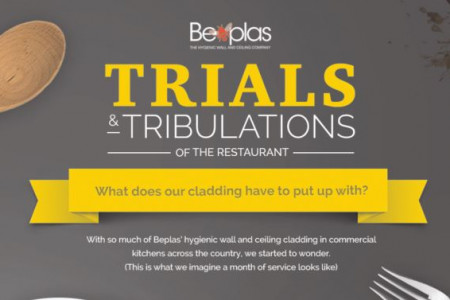 Trails & Tribulations Of The Restuarant Infographic