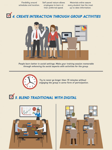 Training In The Digital Age Infographic