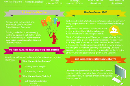 Training Myths Infographic Infographic
