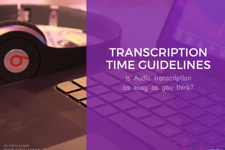 Transcription Time Guidelines Infographic