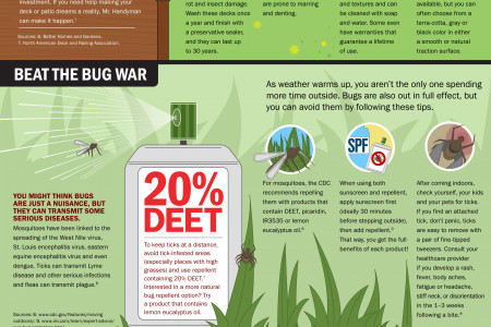 Transform Outdoor Spaces into Your Oasis Infographic