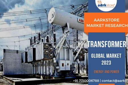 Transformer Industry gearing to next level Infographic
