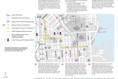 Transit and Roadway Improvements for the Kaiser Mission Bay Campus Infographic