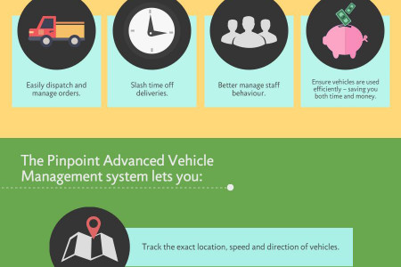 Transport and Logistics Infographic