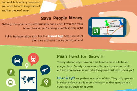 Transportation Apps Infographic Infographic