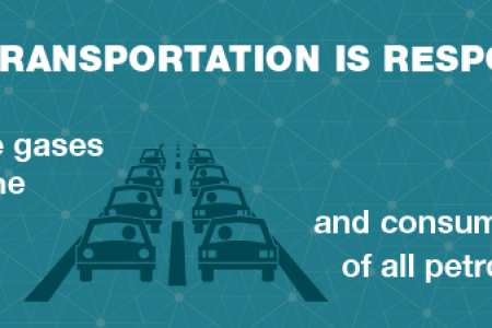 Transportation Emissions Infographic