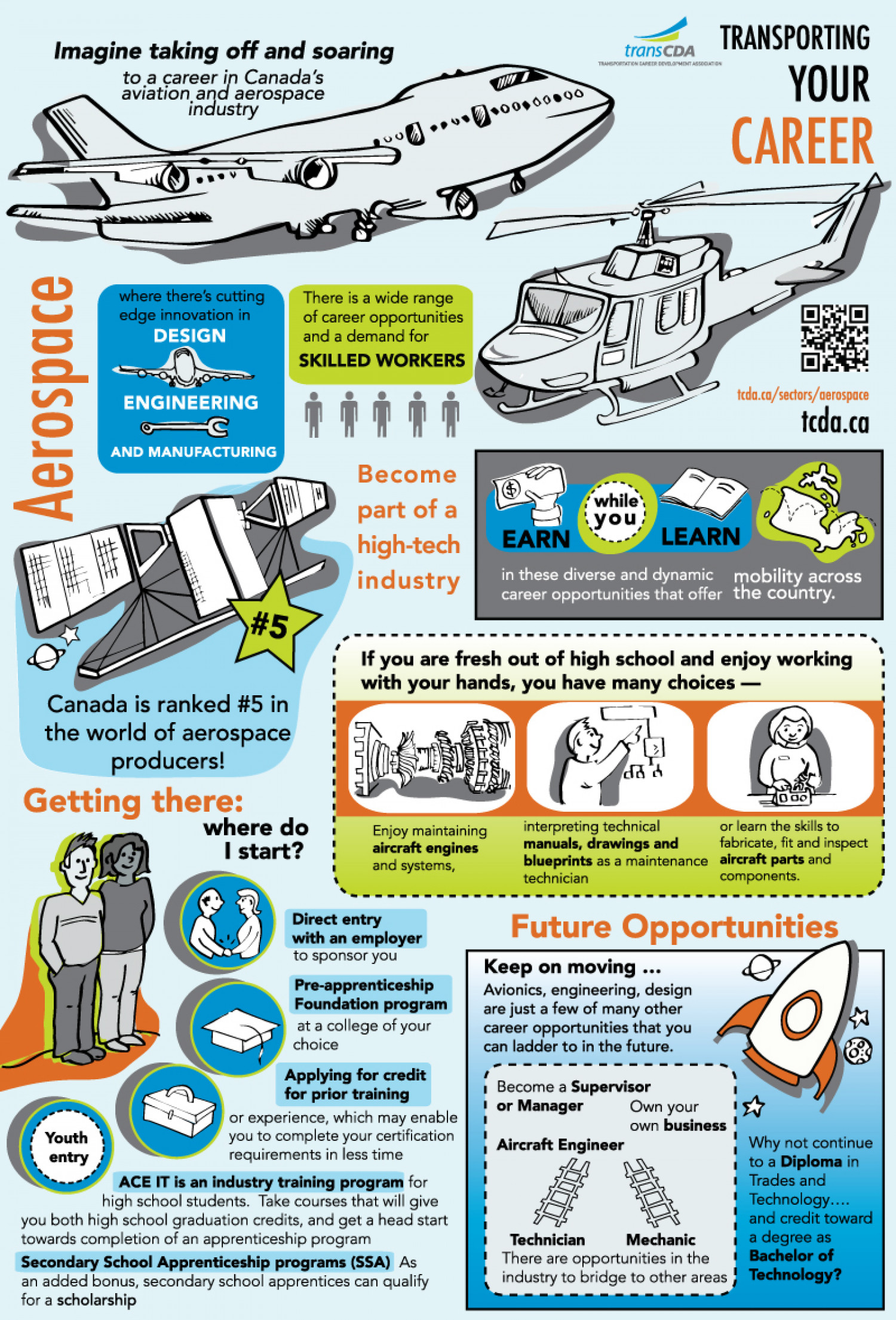 Transporting Your Career- Aerospace Infographic