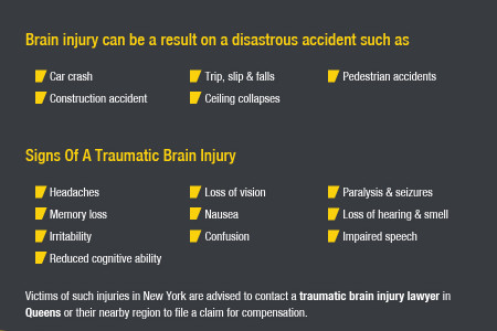 Traumatic Brain Injury Lawsuit – Things You Should Know Infographic