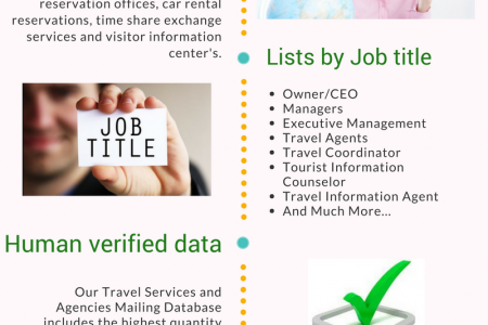 Travel Agency Email List Infographic