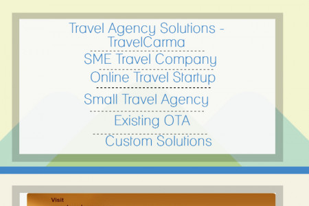 Travel Agency Solutions - TravelCarma Infographic