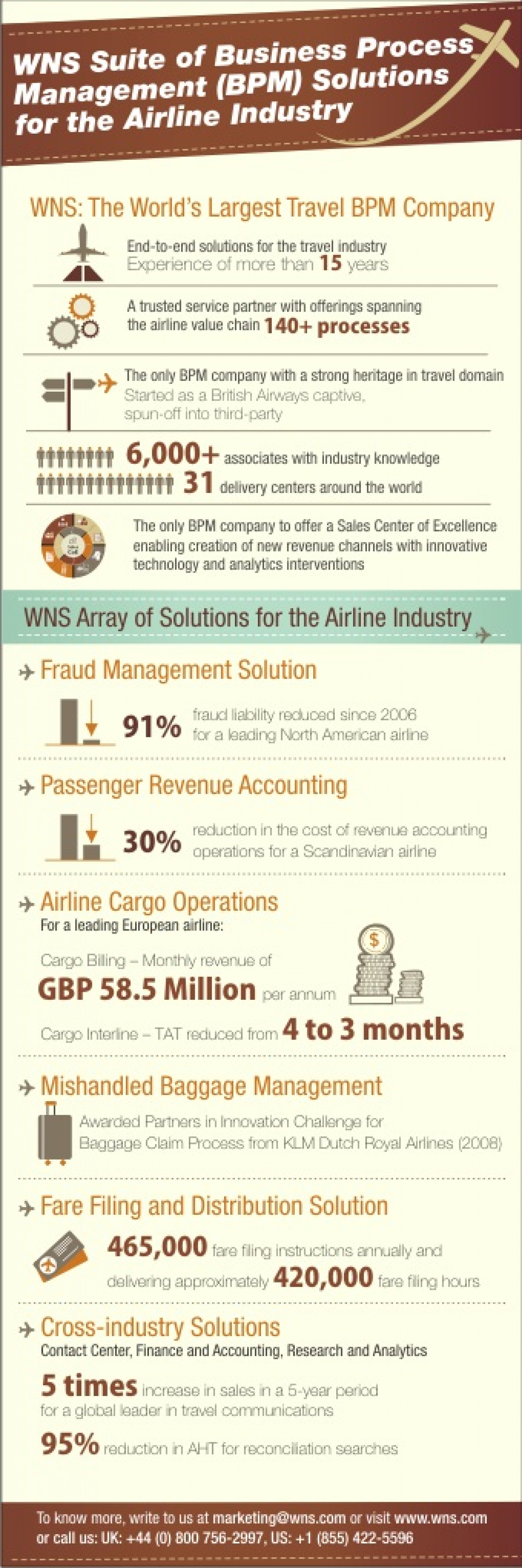 BPM Solutions for the Airline Industry Infographic